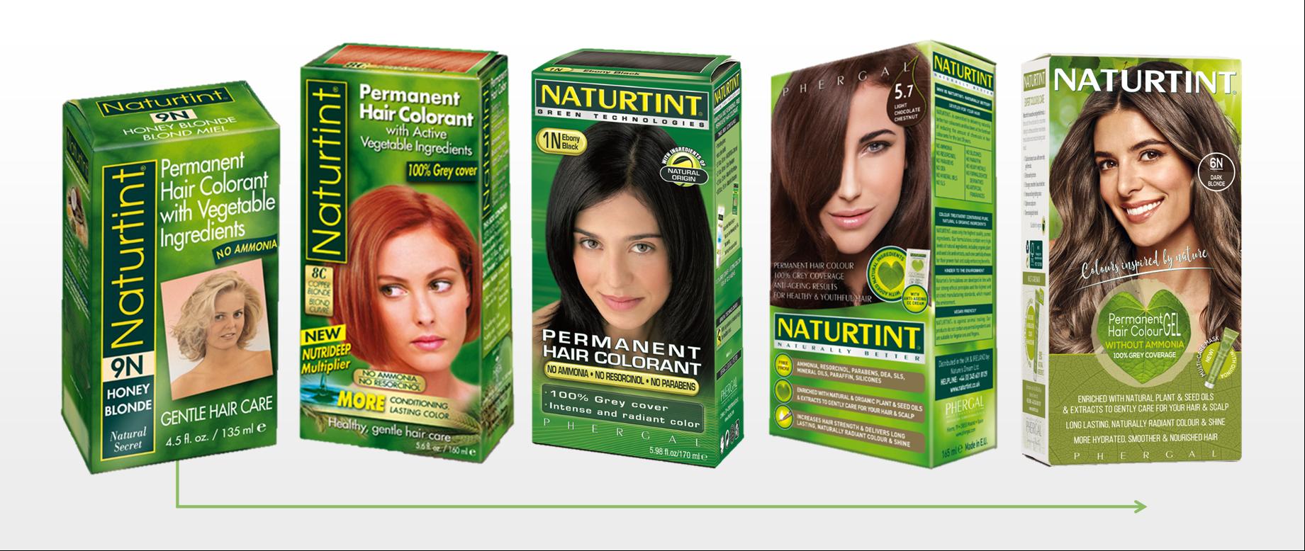 Naturtint through the years graphic